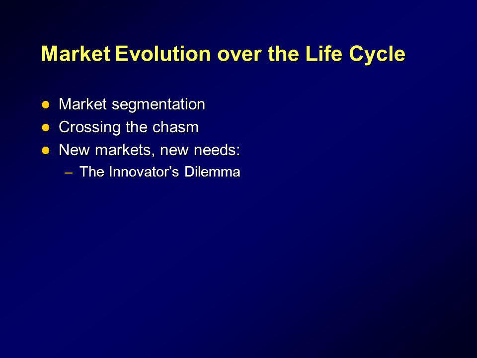 Market Evolution over the Life Cycle
