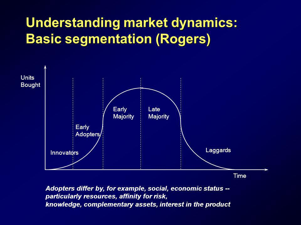 Understanding market dynamics: Basic segmentation (Rogers)