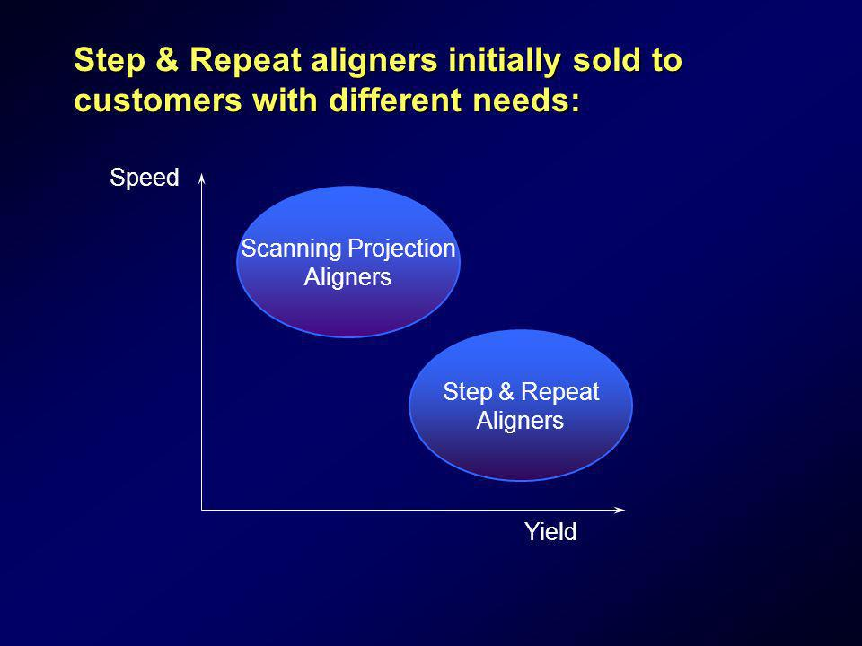 Step & Repeat aligners initially sold to customers with different needs: