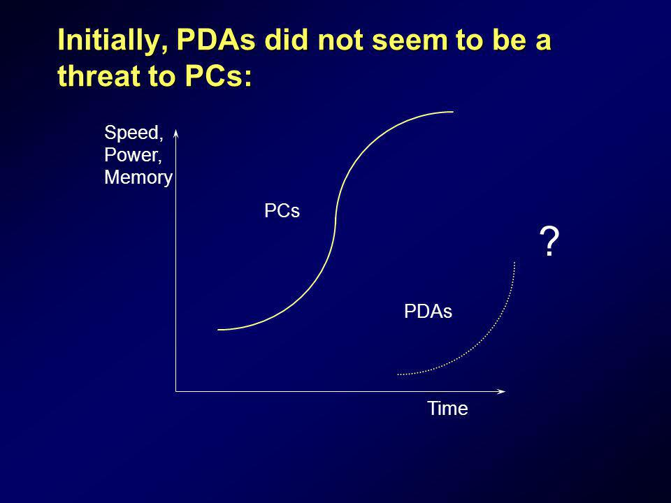 Initially, PDAs did not seem to be a threat to PCs: