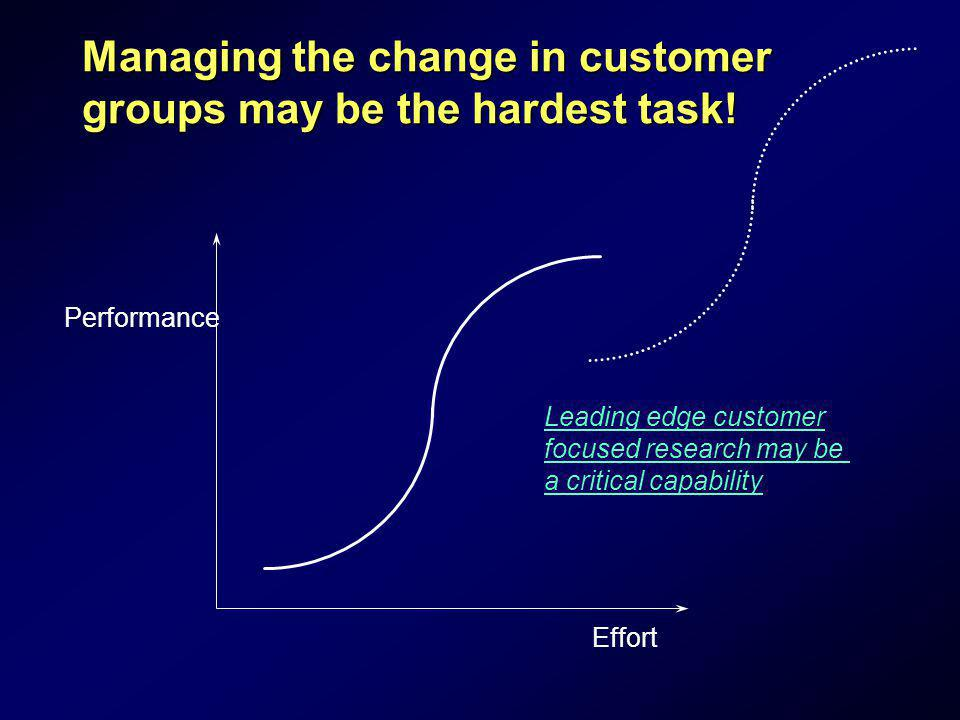 Managing the change in customer groups may be the hardest task!