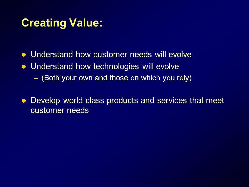 Creating Value: Understand how customer needs will evolve