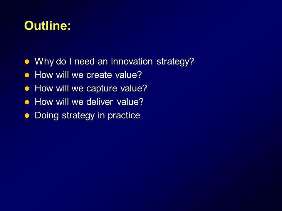 Outline: Why do I need an innovation strategy