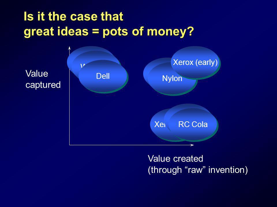 Is it the case that great ideas = pots of money
