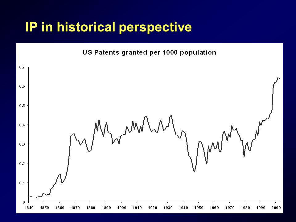 IP in historical perspective