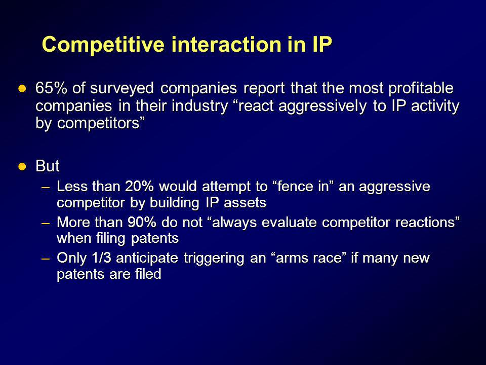 Competitive interaction in IP