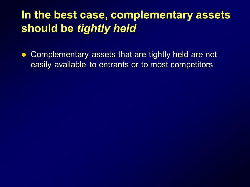 In the best case, complementary assets should be tightly held