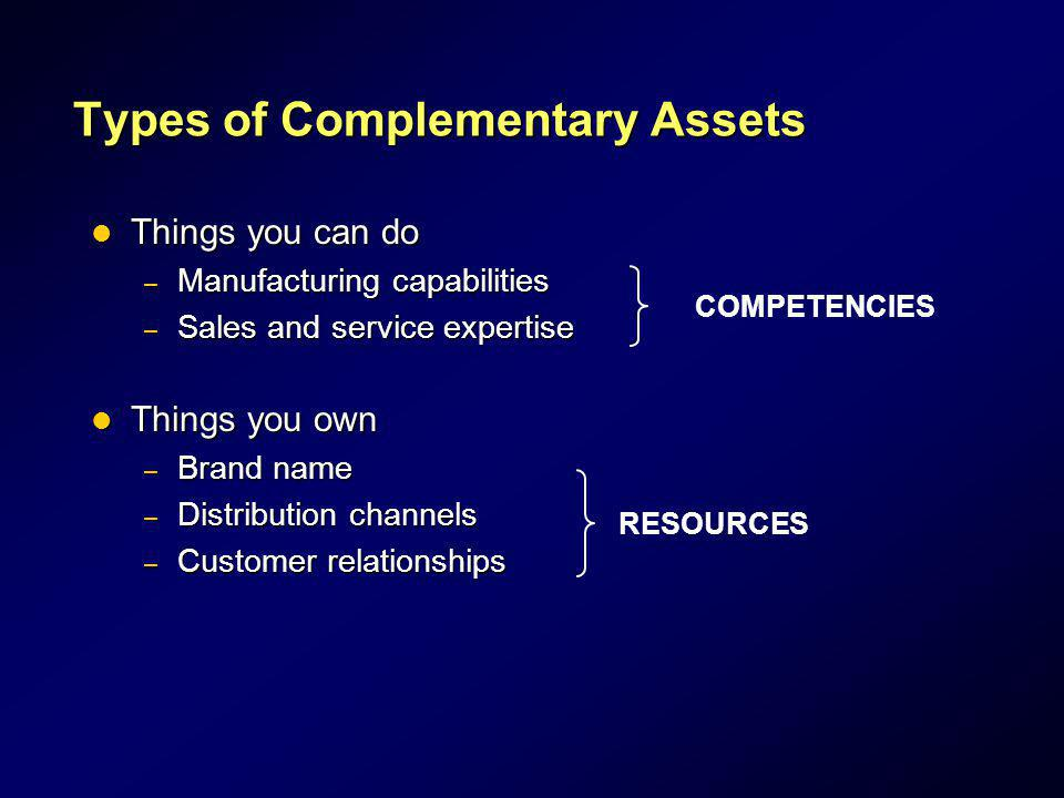 Types of Complementary Assets