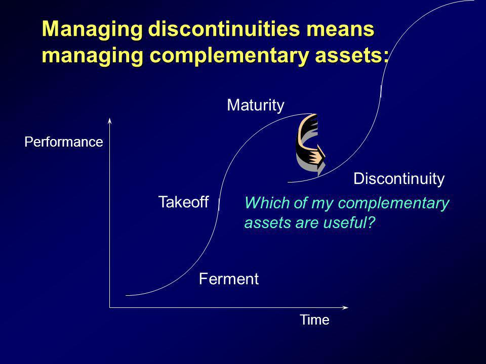 Managing discontinuities means managing complementary assets: