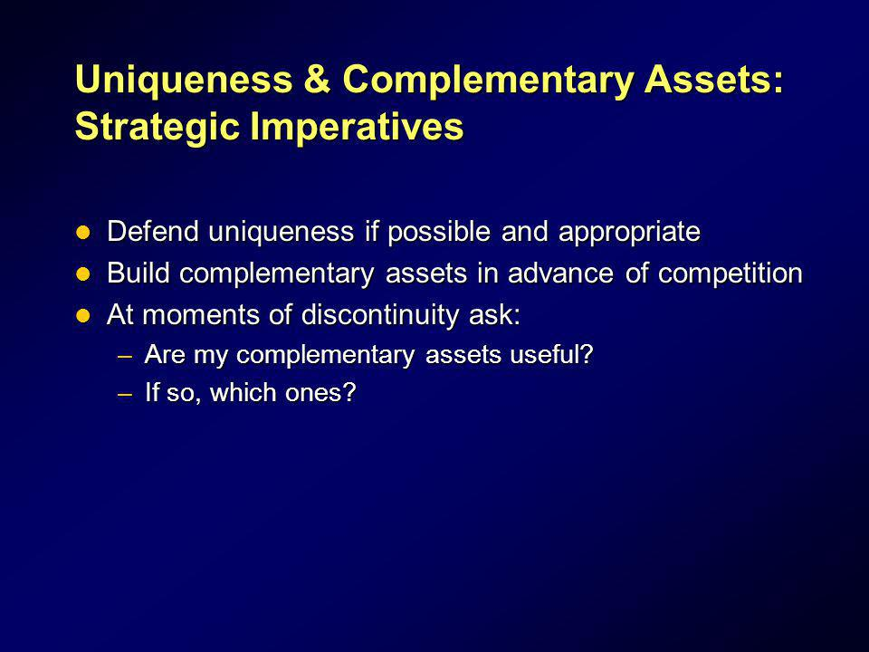 Uniqueness & Complementary Assets: Strategic Imperatives