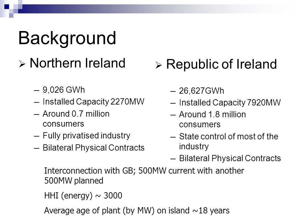 Background Republic of Ireland Northern Ireland 26,627GWh 9,026 GWh