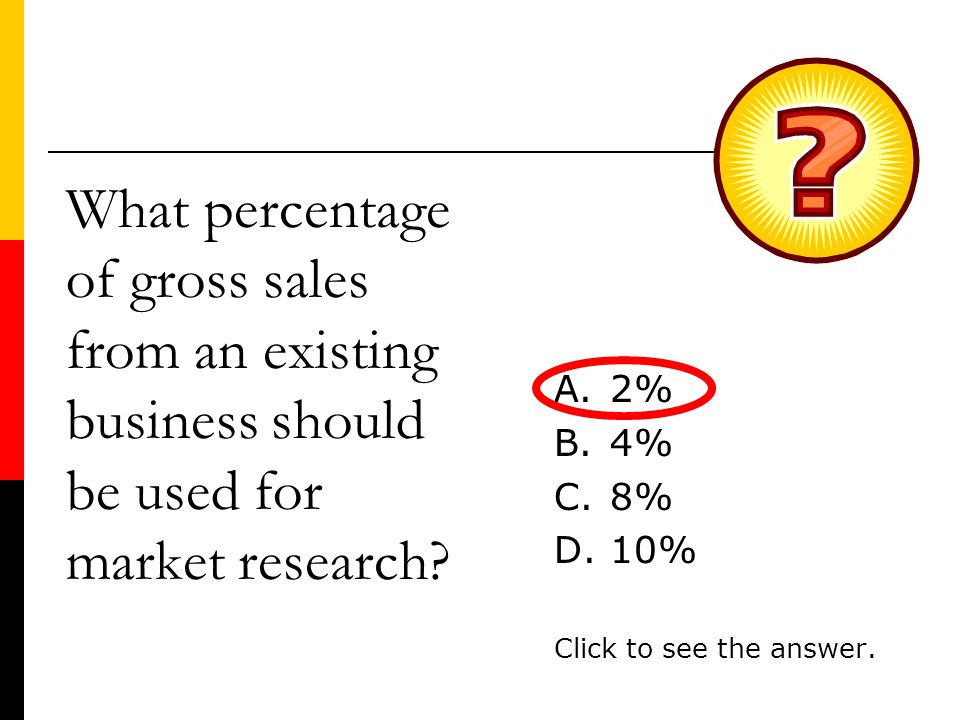 What percentage of gross sales from an existing business should be used for market research