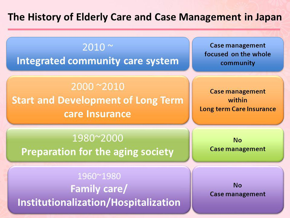 The History of Elderly Care and Case Management in Japan