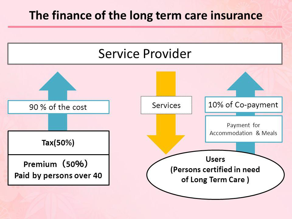 The finance of the long term care insurance