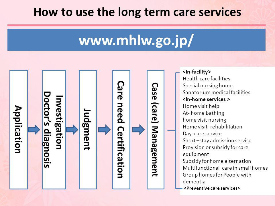 How to use the long term care services