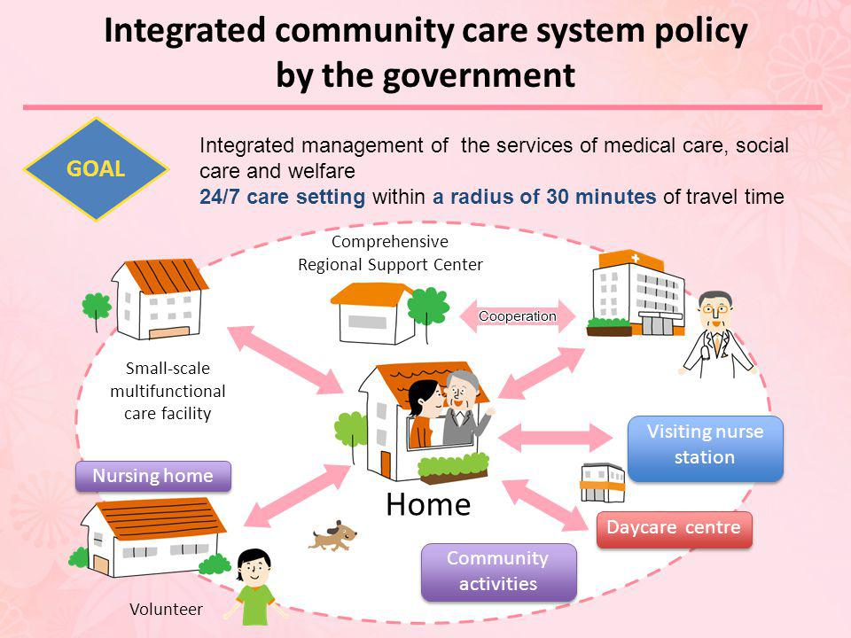 Integrated community care system policy