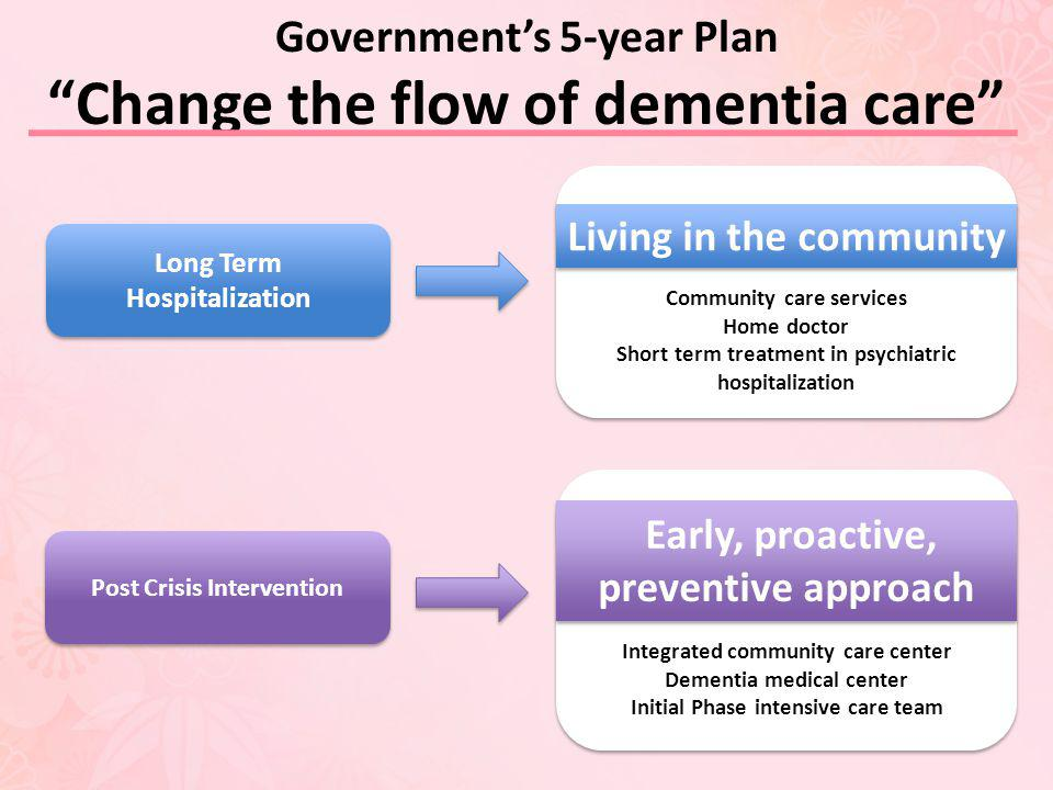 Change the flow of dementia care