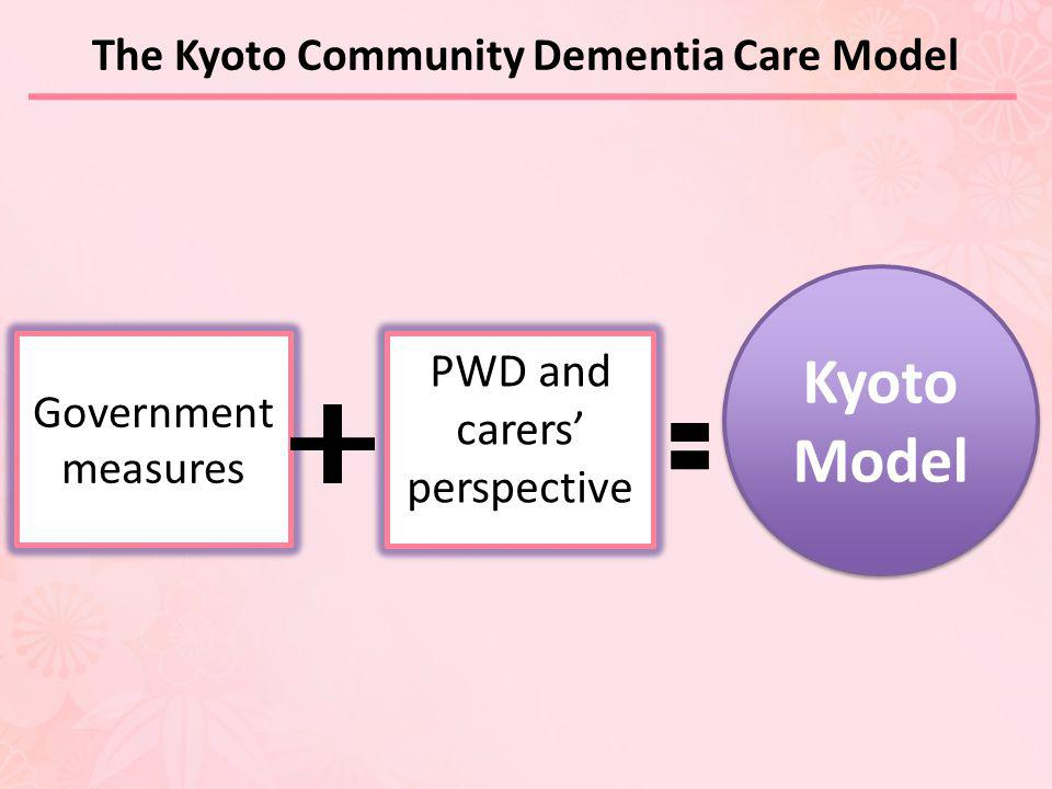 The Kyoto Community Dementia Care Model