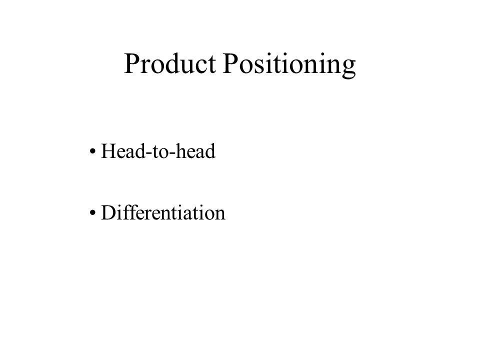 Product Positioning Head-to-head Differentiation
