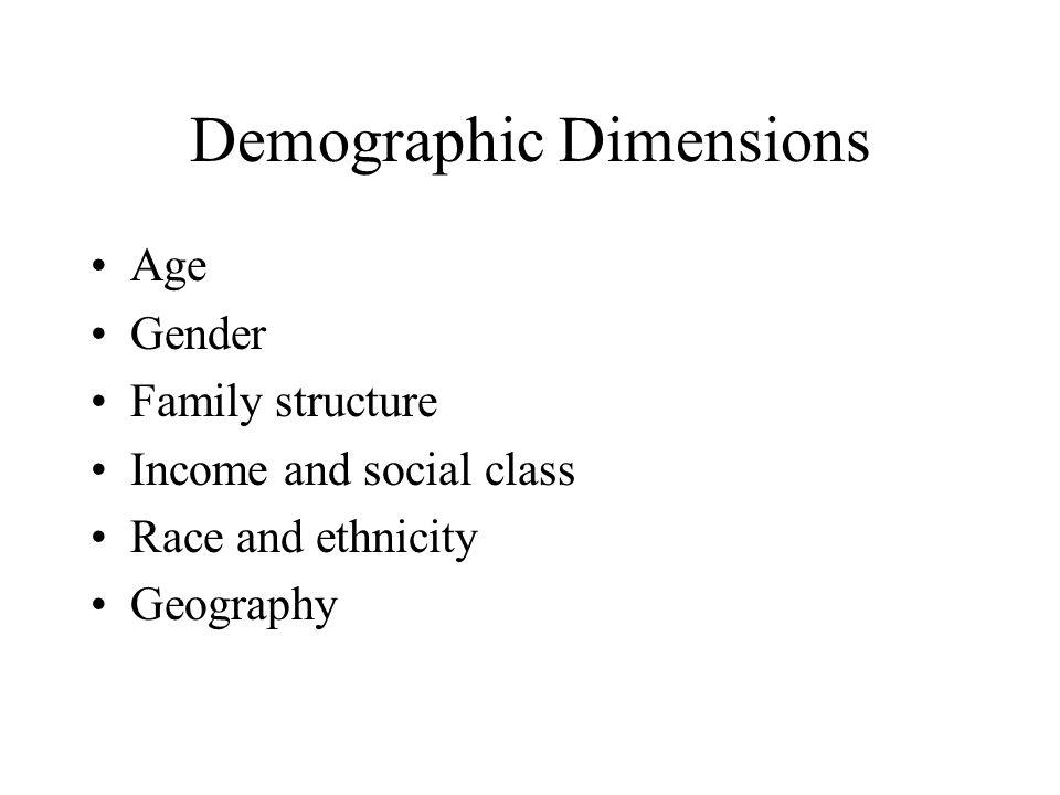 Demographic Dimensions