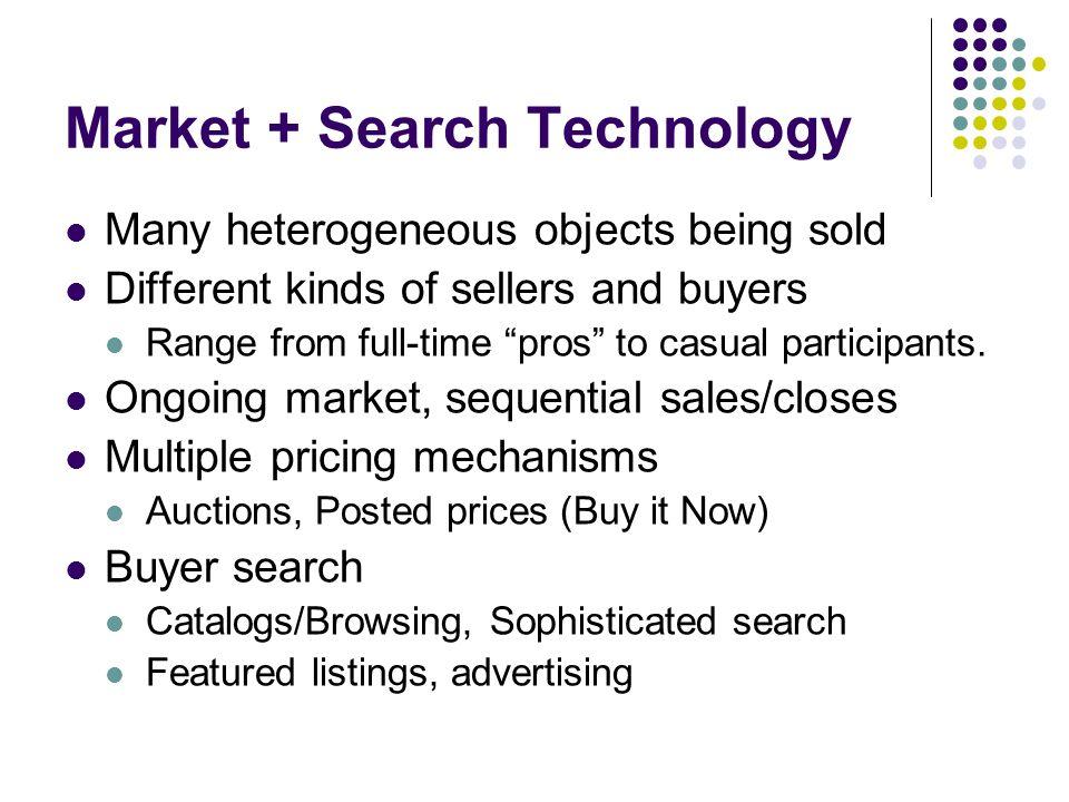 Market + Search Technology