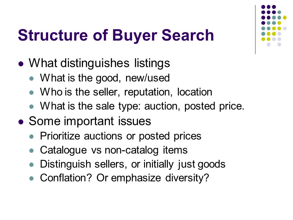 Structure of Buyer Search