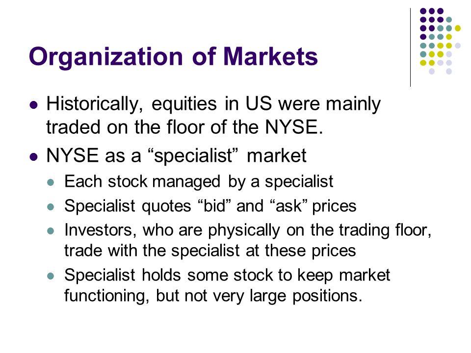 Organization of Markets