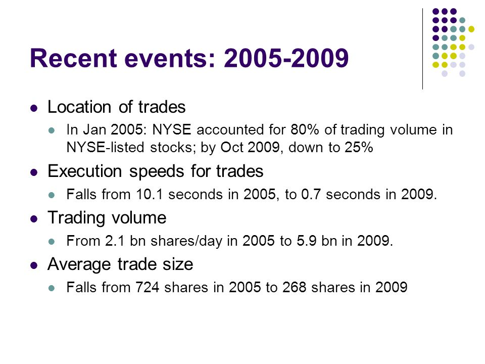 Recent events: 2005-2009 Location of trades