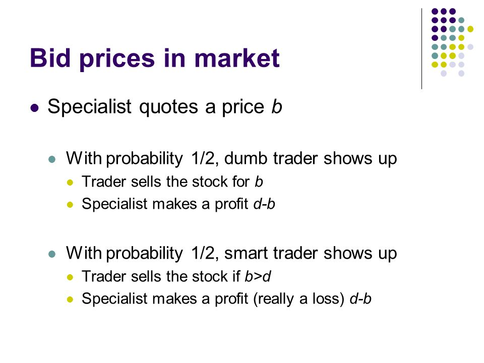 Bid prices in market Specialist quotes a price b