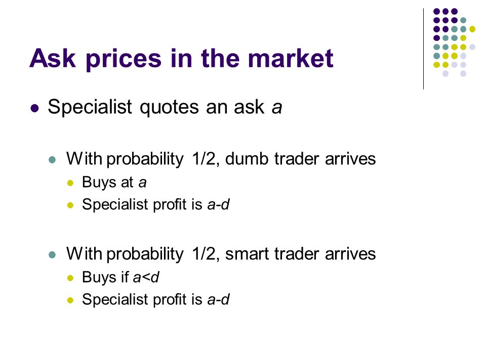 Ask prices in the market