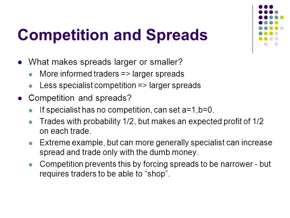 Competition and Spreads
