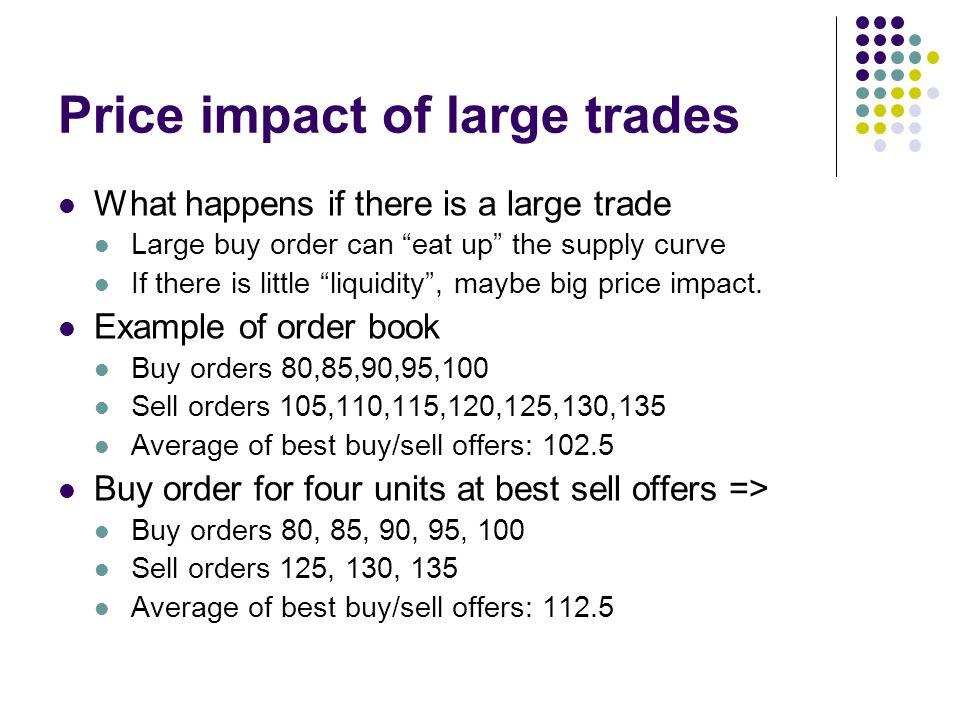 Price impact of large trades