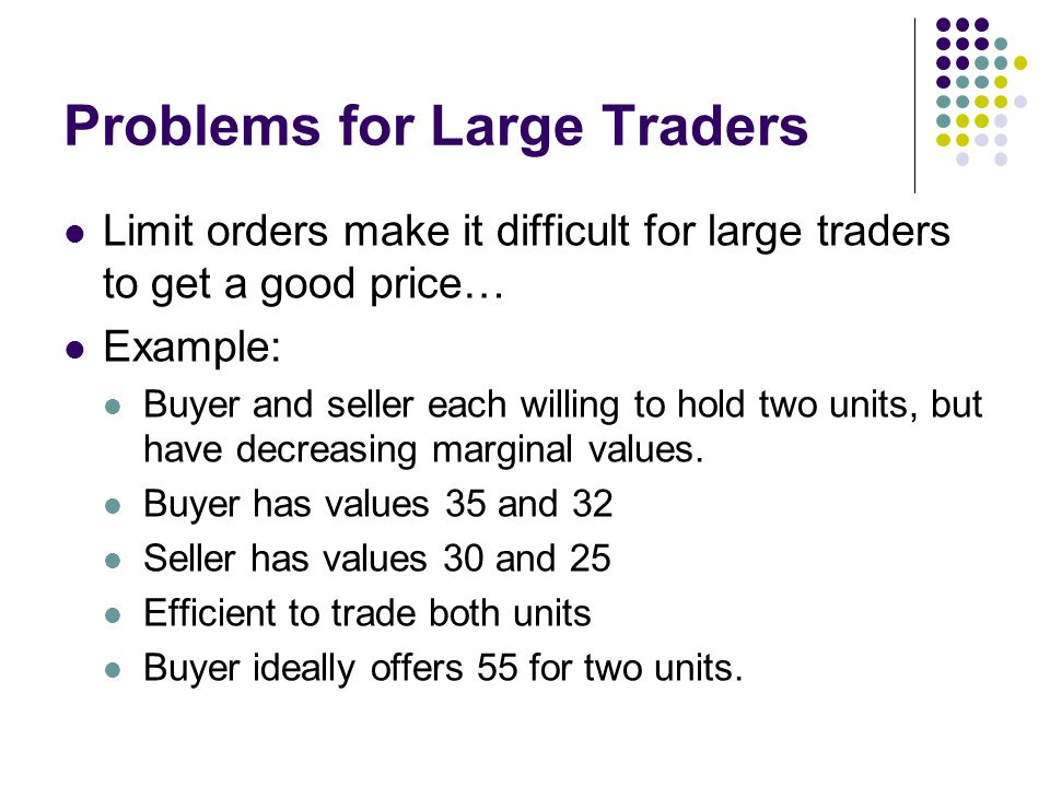 Problems for Large Traders