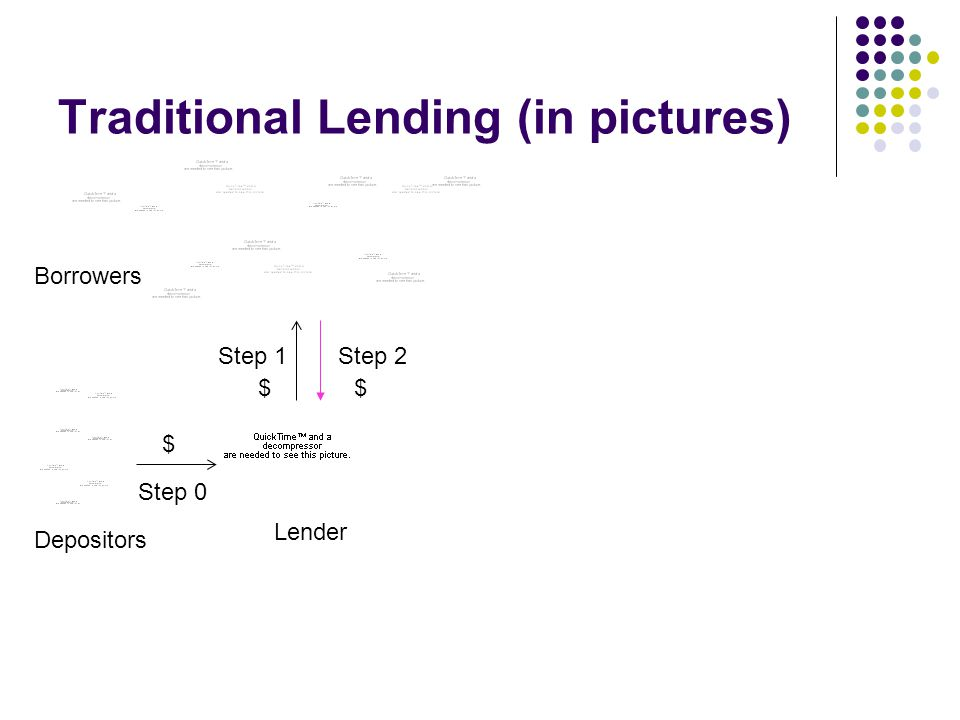 Traditional Lending (in pictures)