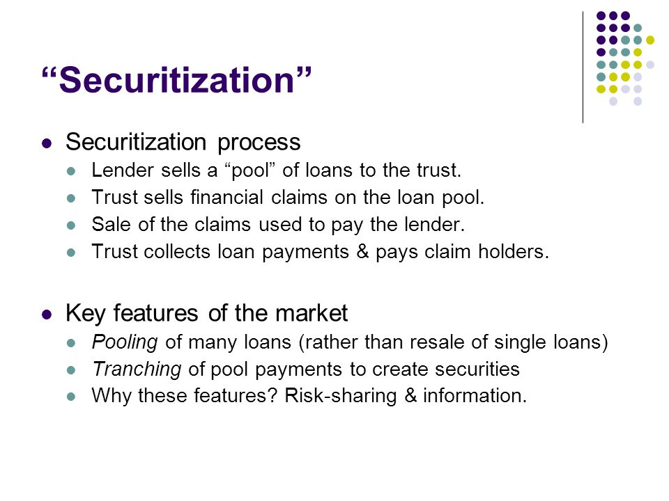 Securitization Securitization process Key features of the market