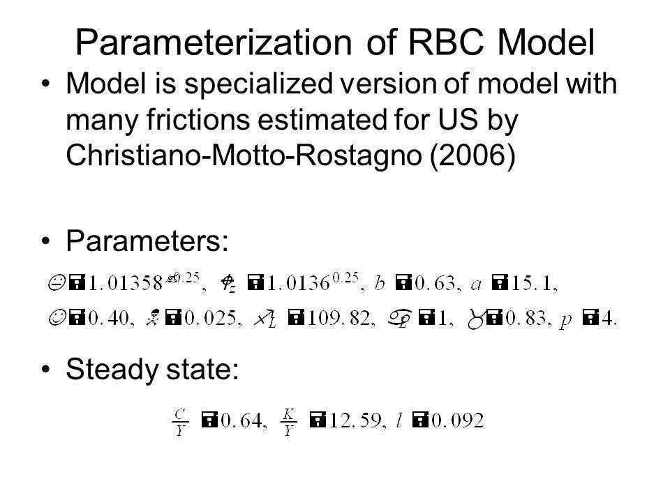 Parameterization of RBC Model