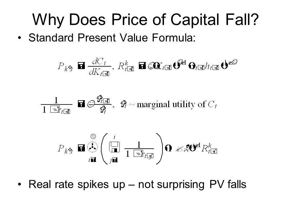 Why Does Price of Capital Fall