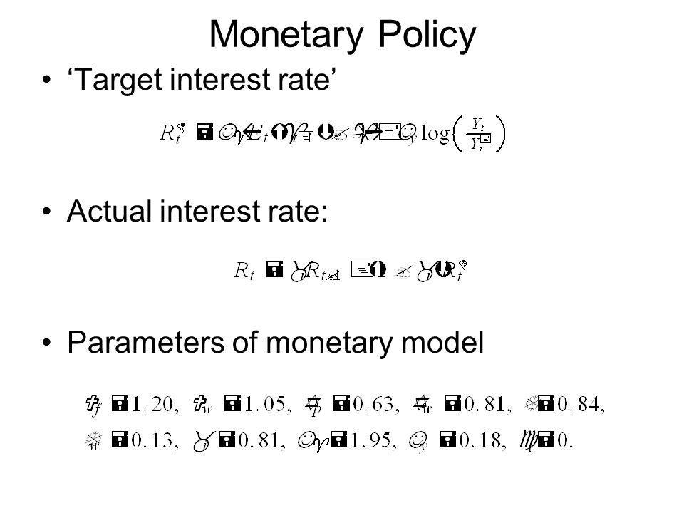 Monetary Policy 'Target interest rate' Actual interest rate: