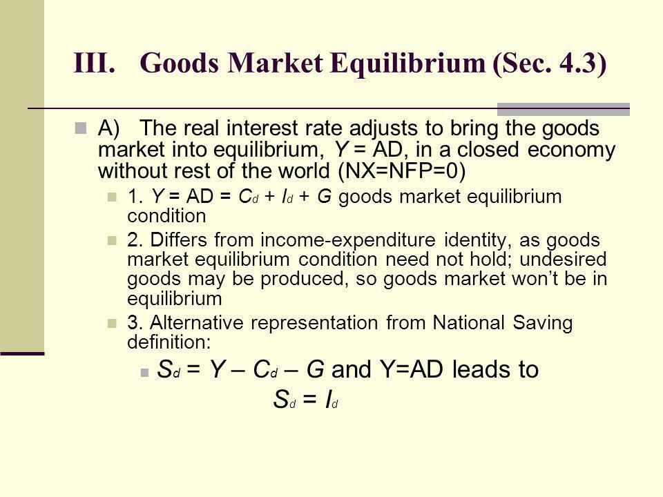 III. Goods Market Equilibrium (Sec. 4.3)