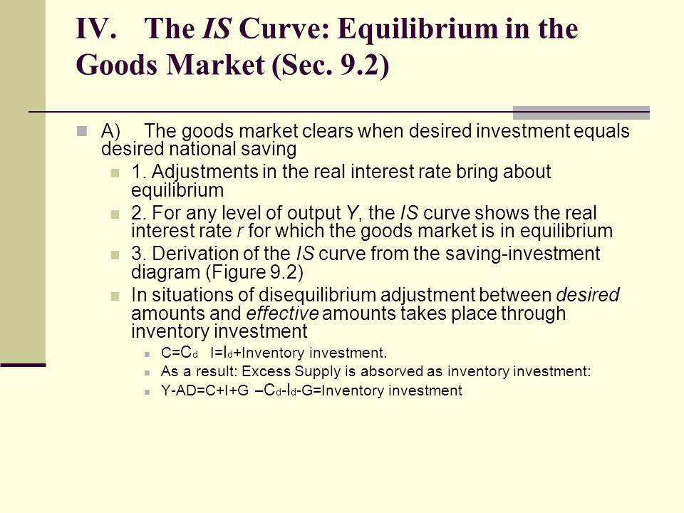 IV. The IS Curve: Equilibrium in the Goods Market (Sec. 9.2)
