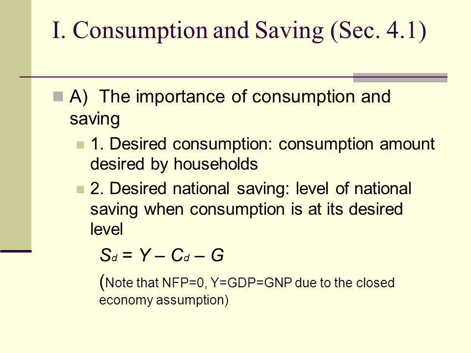 I. Consumption and Saving (Sec. 4.1)