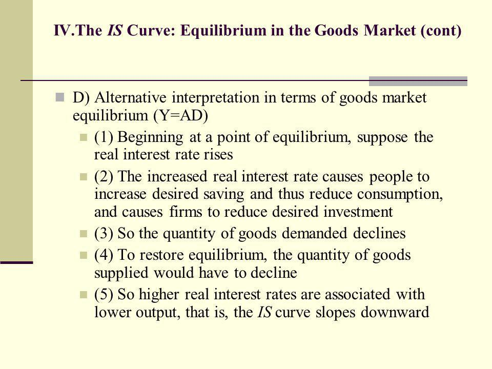 IV.The IS Curve: Equilibrium in the Goods Market (cont)
