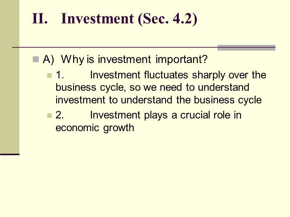 II. Investment (Sec. 4.2) A) Why is investment important