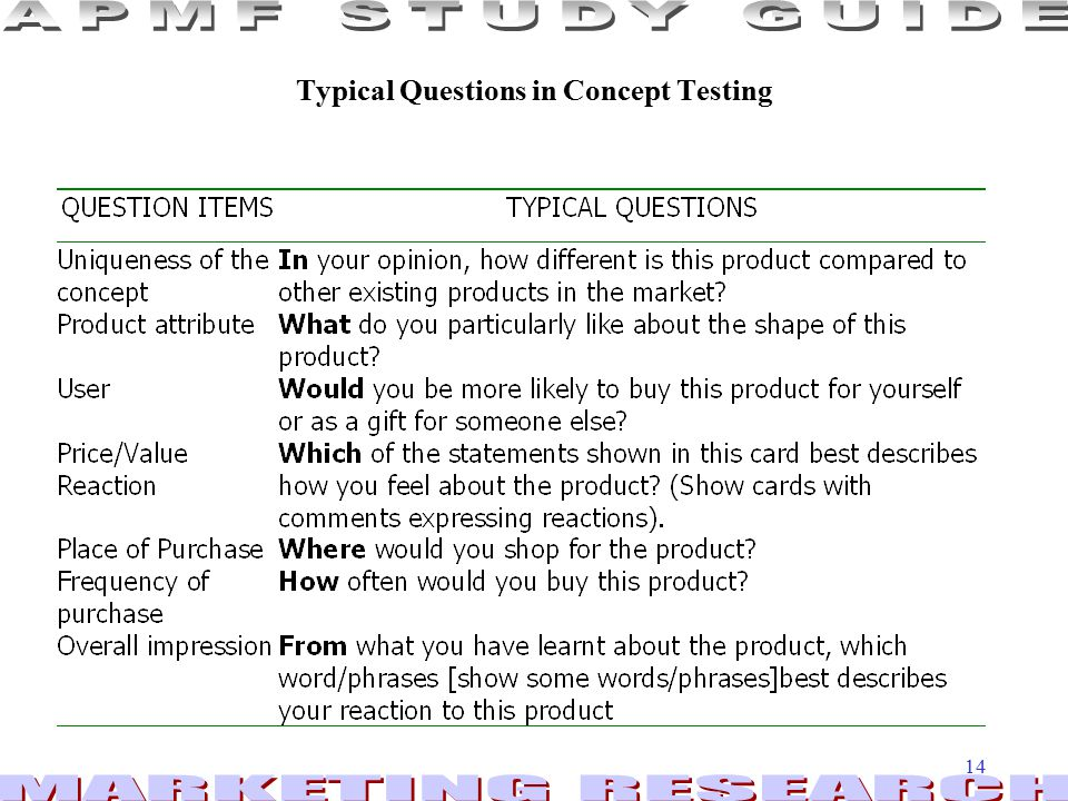 Typical Questions in Concept Testing