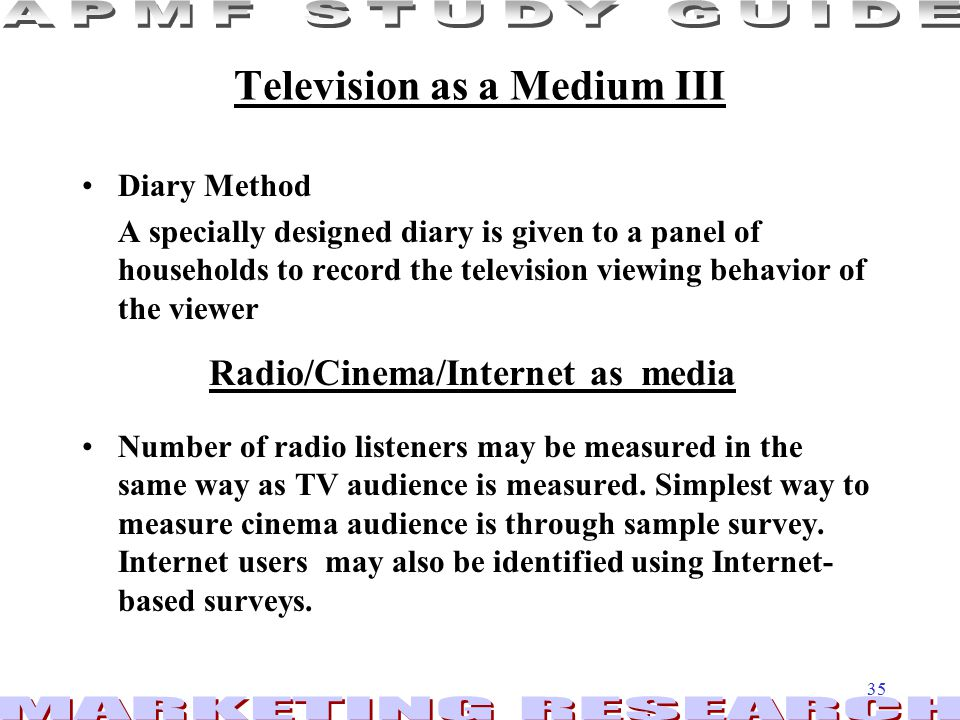 Television as a Medium III