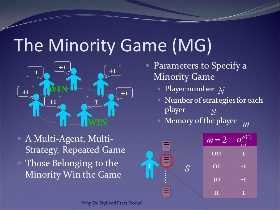 The Minority Game (MG) Parameters to Specify a Minority Game WIN