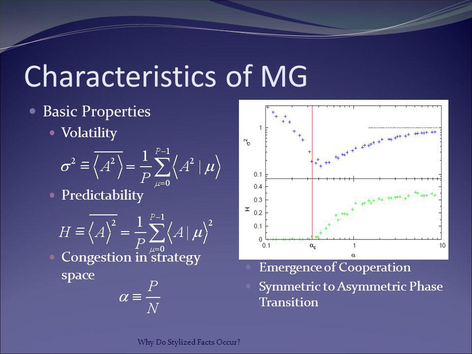 Characteristics of MG Basic Properties Volatility Predictability
