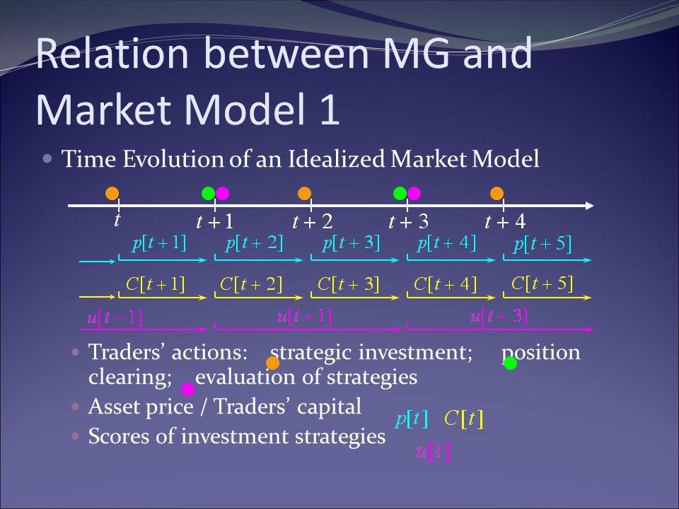 Relation between MG and Market Model 1