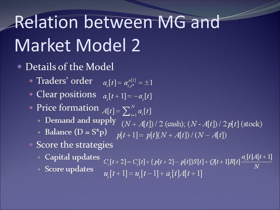 Relation between MG and Market Model 2