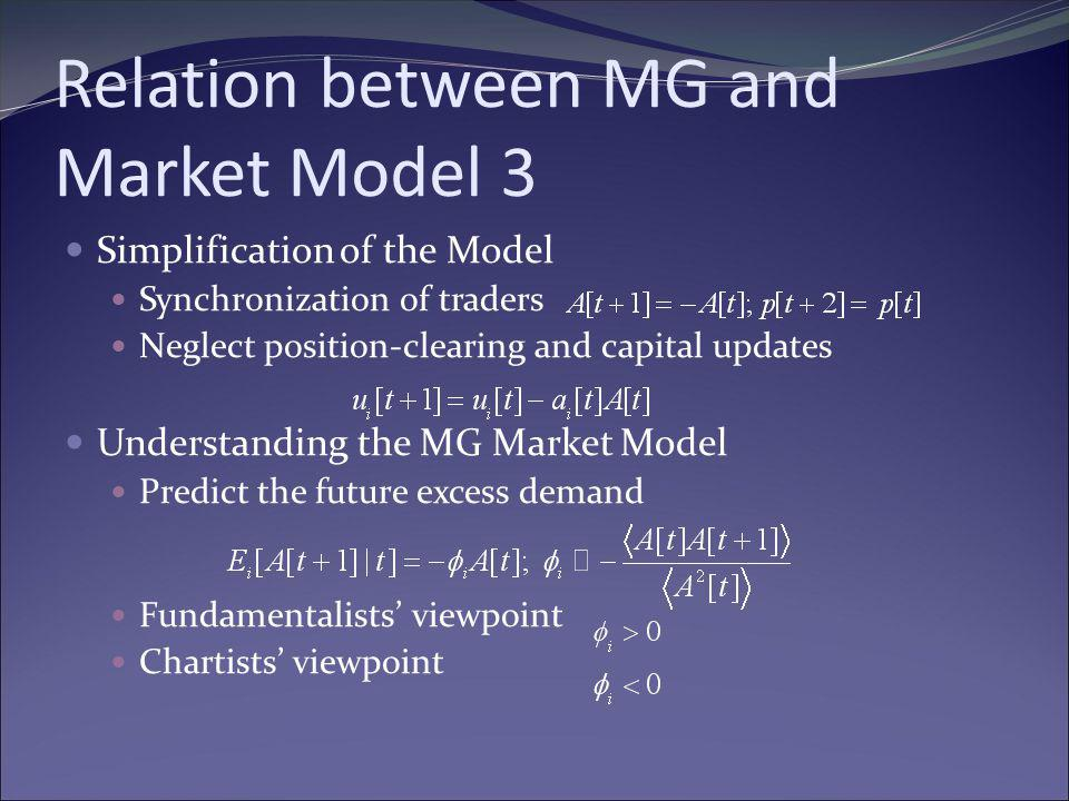 Relation between MG and Market Model 3